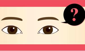 Bói vui: Nhận diện tính cách qua hình dáng lông mày