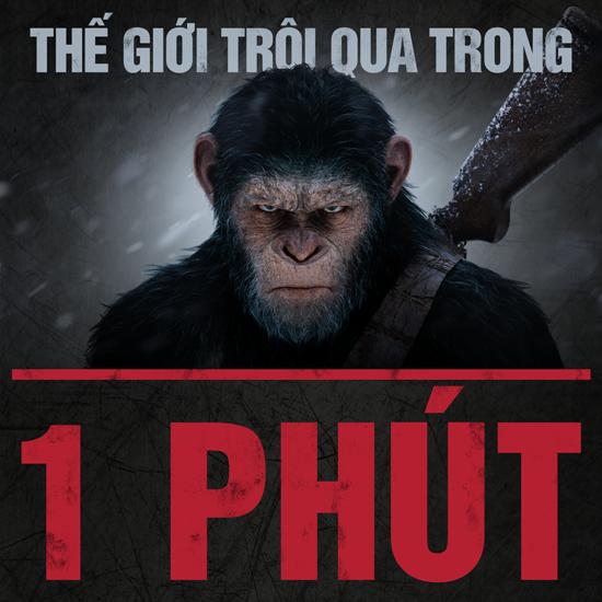 loat-phim-hanh-tinh-khi-gay-rung-dong-vi-lot-tran-toi-ac-cua-con-nguoi-3