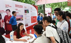 227 thí sinh trúng tuyển thẳng vào ĐH Bách Khoa Hà Nội