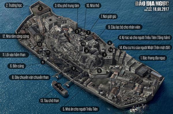 Sơ đồ đảo Hashima được phục dựng thành phim trường cho Đảo địa ngục.