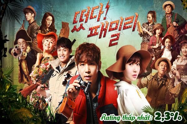 7-drama-cham-moc-rating-thap-nhat-lich-su-cac-dai-quoc-gia-han-1