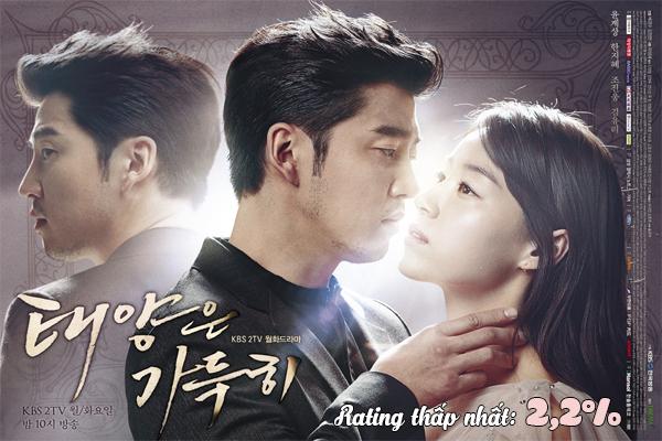 7-drama-cham-moc-rating-thap-nhat-lich-su-cac-dai-quoc-gia-han-2