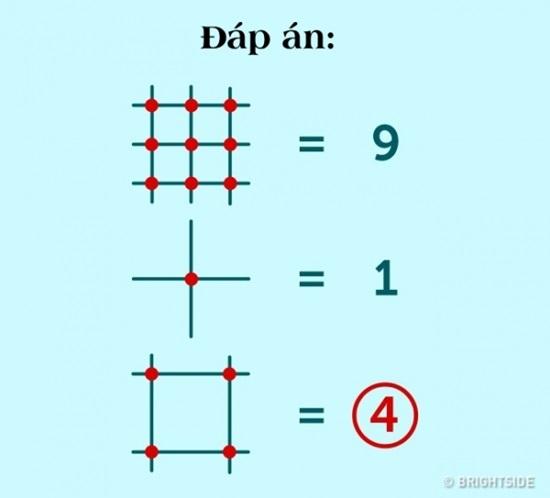 dap-an-