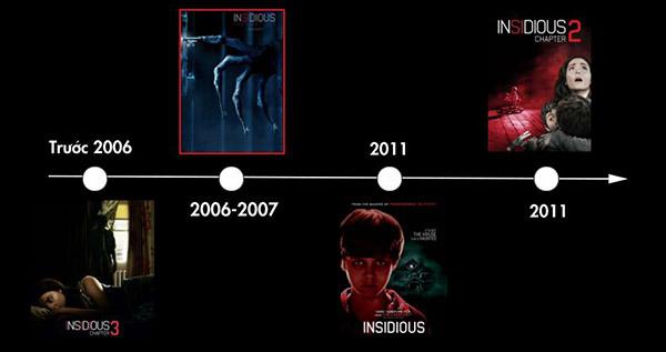 10 điều chưa chắc mọt phim nào cũng biết trong Insidious - 8
