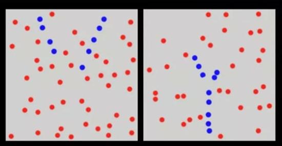 Người có IQ cao sẽ tìm ra thông điệp qua các chấm màu