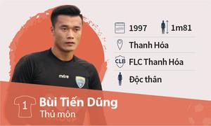 Những thông tin cô gái nào cũng muốn biết về các chàng trai U23 Việt Nam