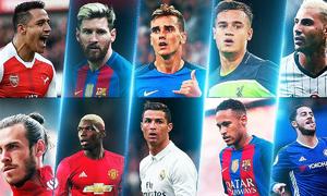 12 chòm sao và các cầu thủ bóng đá nổi tiếng thế giới