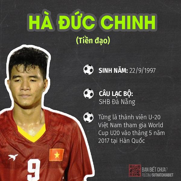 Mẫu bạn gái lý tưởng của các chàng trai U23 Việt Nam theo góc nhìn chiêm tinh - 3