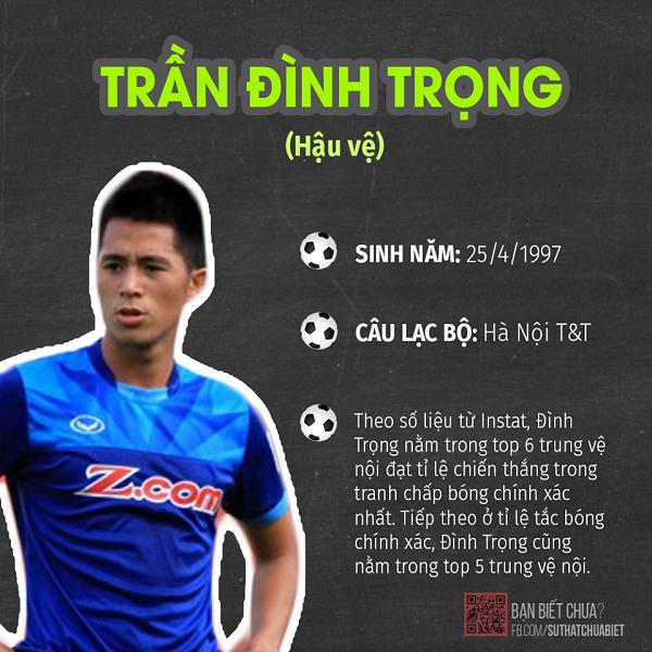 Mẫu bạn gái lý tưởng của các chàng trai U23 Việt Nam theo góc nhìn chiêm tinh - 10