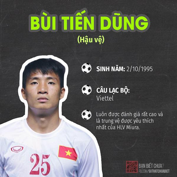Mẫu bạn gái lý tưởng của các chàng trai U23 Việt Nam theo góc nhìn chiêm tinh - 1
