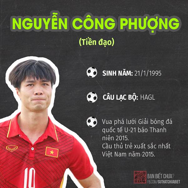 Mẫu bạn gái lý tưởng của các chàng trai U23 Việt Nam theo góc nhìn chiêm tinh - 6