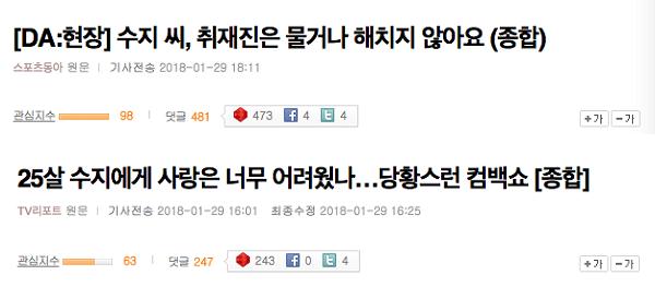 Tờ Sports DongA và TV Report đăng tải những bài viết chỉ trích nữ nghệ sĩ.