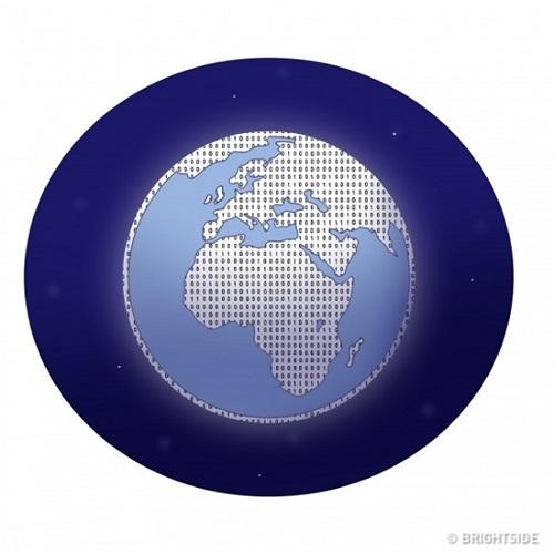 Dự đoán những thay đổi choáng ngợp của thế giới đến năm 2099 - 13