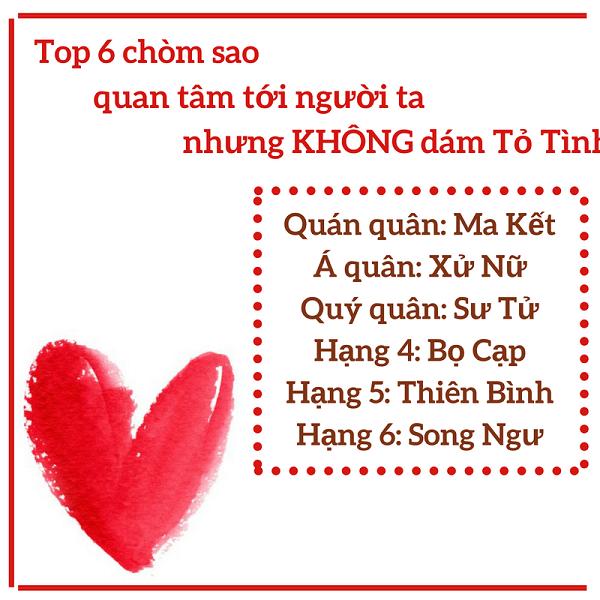 Bảng xếp hạng những cái nhất của 12 cung hoàng đạo (2) - 4