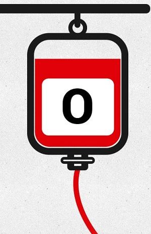 Bói vui: Nhóm máu ảnh hưởng như thế nào đến tính cách của bạn - 3