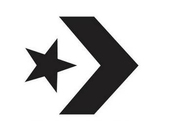 Bạn có nhận ra các logo thương hiệu nổi tiếng này? - 2