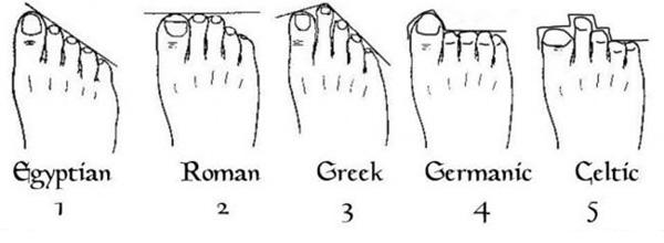 7 chiêu đi giày cao gót chuẩn như mẫu mà không đau - 1