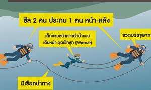 4 cậu bé đầu tiên bắt đầu được thợ lặn đưa ra khỏi hang