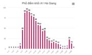 Phó phòng Sở Giáo dục Hà Giang đã sửa điểm cho 114 thí sinh bằng cách nào?