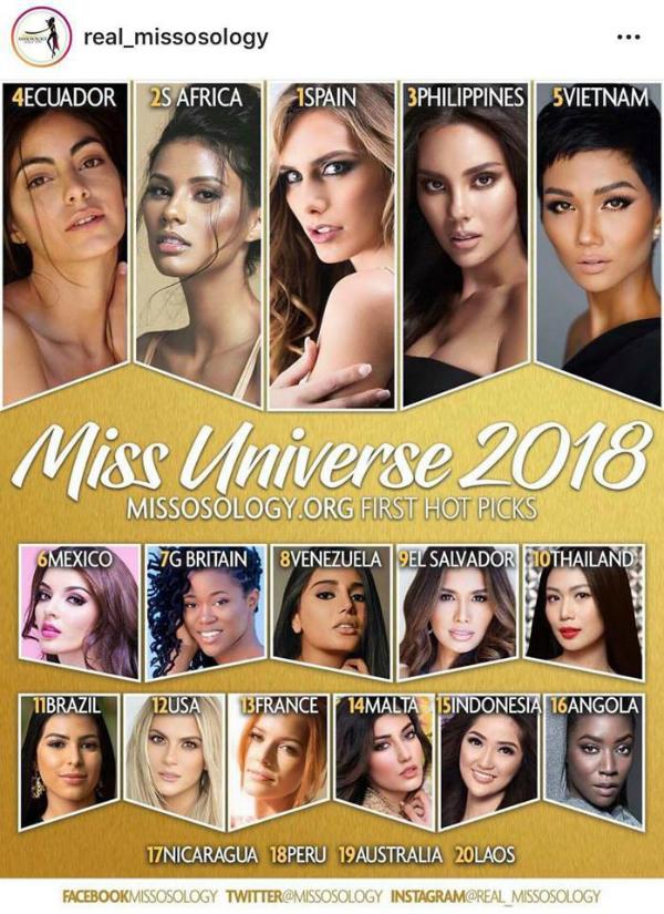 Missosology đưa ra dự đoán đầu tiên cho cuộc thi Hoa hậu Hoàn vũ 2018.