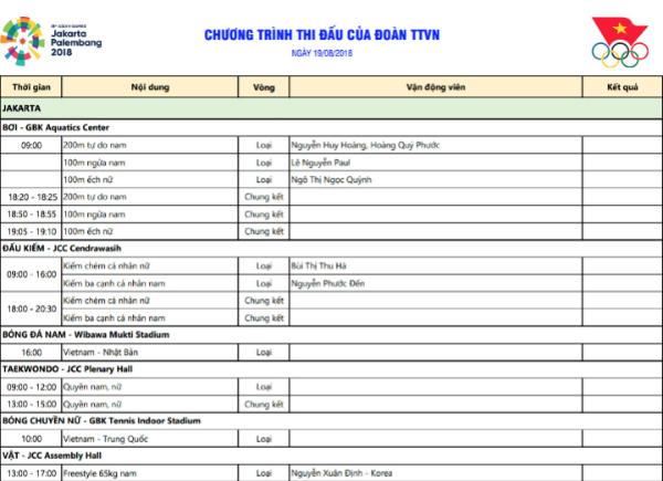 Nội dung thi đấu của đoàn thể thao Việt Nam hôm nay 19.8. Ảnh: VnExpress.