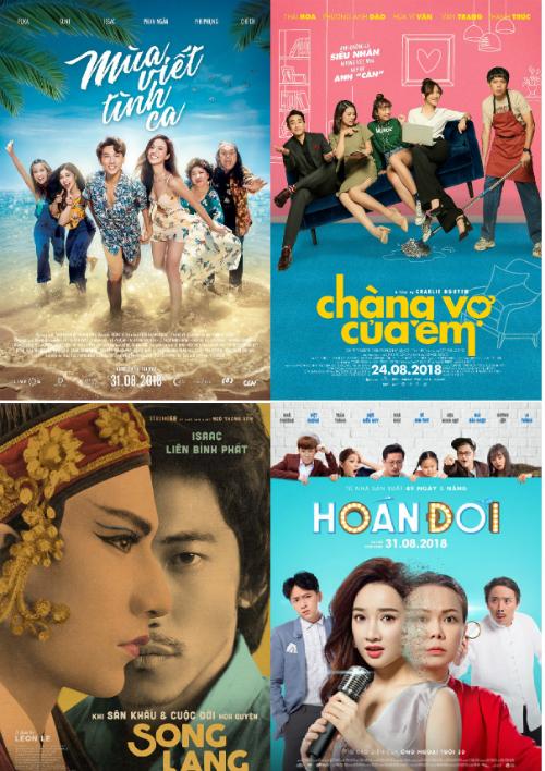 Các phim Việt đang công chiếu tại rạp