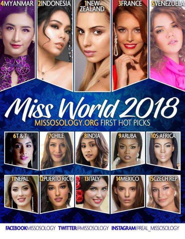 Dự đoán đầu tiên về top 25 Miss World củaMissosology.