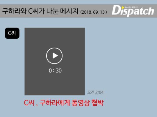 Đoạn video dài 30 giây được Choi gửi đi để uy hiếp Goo Hara.