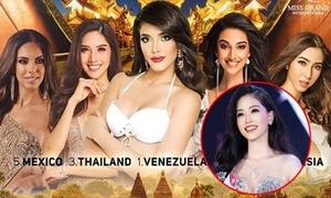 Phương Nga không vào top 20 dự đoán của Global Beauties tại Miss Grand International