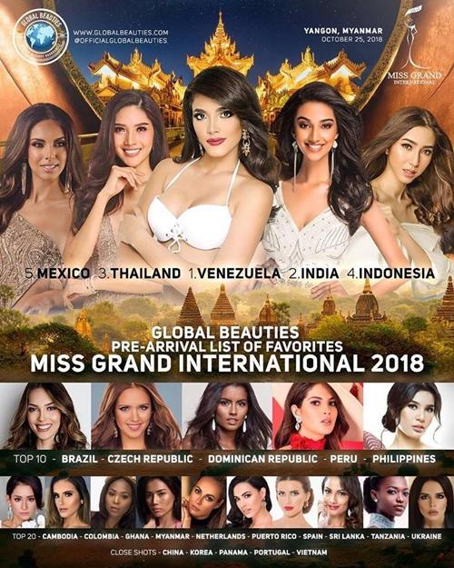 Phương Nga không vào top 20 Miss Grand International dự đoán của Global Beauties