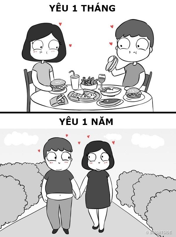Yêu là cùng nhau ăn cả thế giới.
