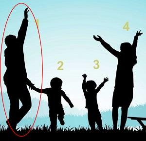Trắc nghiệm: Tiết lộ cách sống của bạn qua hình ảnh gia đình - 1