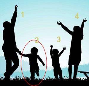 Trắc nghiệm: Tiết lộ cách sống của bạn qua hình ảnh gia đình - 2