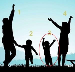 Trắc nghiệm: Tiết lộ cách sống của bạn qua hình ảnh gia đình - 3