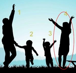 Trắc nghiệm: Tiết lộ cách sống của bạn qua hình ảnh gia đình - 4