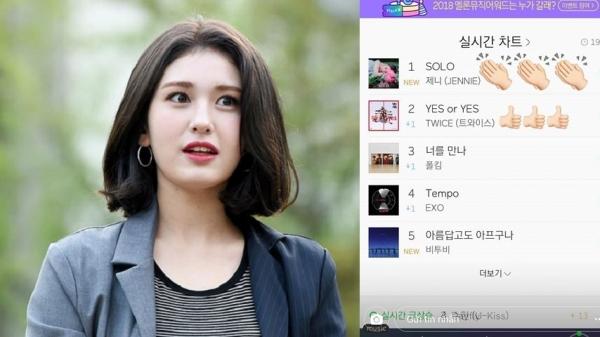 Bài đăng của Somi khiến ONCE bực bội.