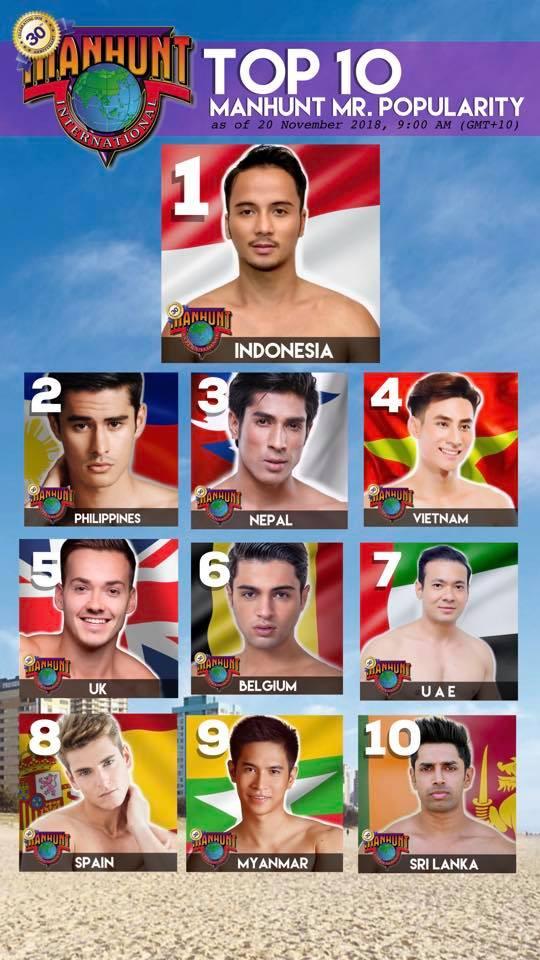 Mai Tuấn Anh đang xếp ở vị trí thứ 4 trong top thí sinh được yêu thích nhất cuộc thi.