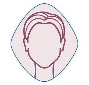 Bói vui: Bóc phốt bản thân qua hình dáng gương mặt