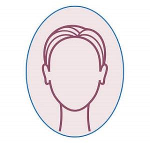 Bói vui: Bóc phốt bản thân qua hình dáng gương mặt - 1