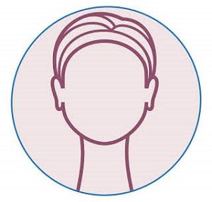 Bói vui: Bóc phốt bản thân qua hình dáng gương mặt - 7