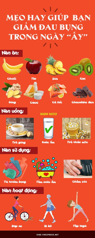 Mẹo hay giúp giảm đau bụng trong ngày ấy