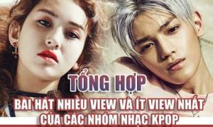 Bài hát nhiều view và ít view nhất của các nhóm nhạc Kpop