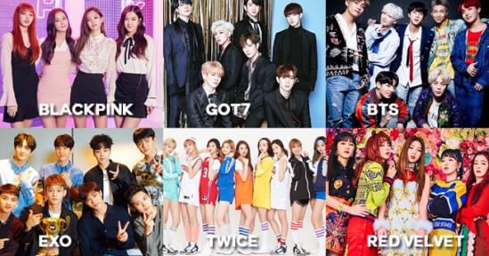 Các nhóm nhạc Hàn đã lập những kỷ lục gì trên Youtube