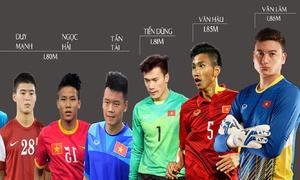 Chiều cao của cầu thủ tuyển Việt Nam dự Asian Cup