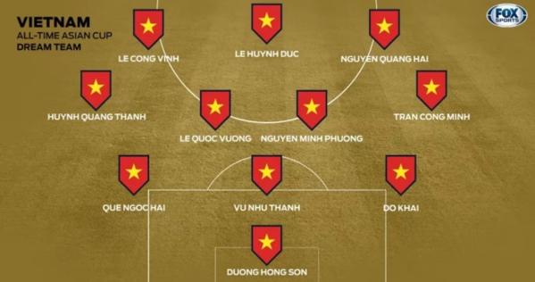 Đội hình trong mơ của bóng đá Việt Nam, theo Fox Sports Asia.