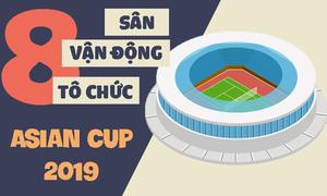 Việt Nam sẽ thi đấu trên sân vận động nào ở Asian Cup