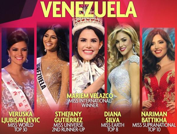 Venezuela là cường quốc nhan sắc năm 2018.