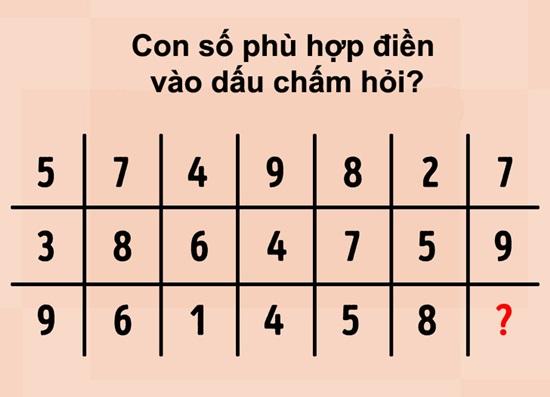 Xoắn não trả lời các câu đố IQ thú vị - 1