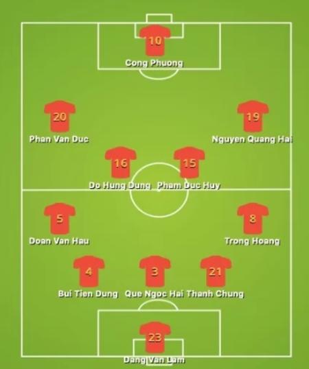 Fox Sports dự đoán tuyển Việt Nam chơi với sơ đồ 5-4-1.