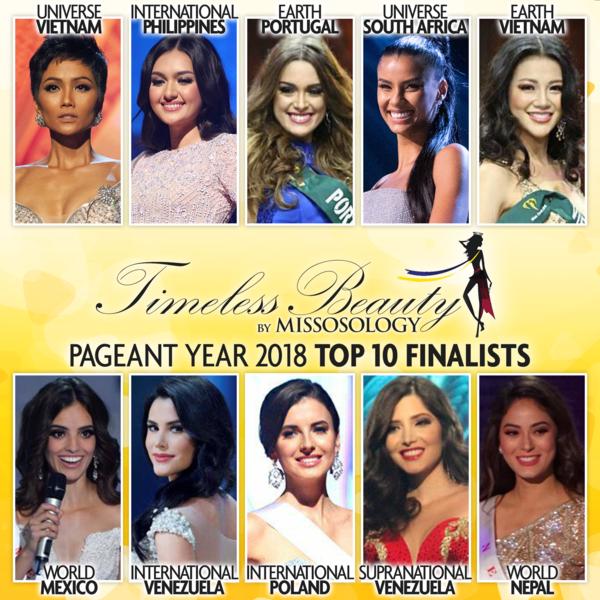 HHen Niê đứng đầu bảng xếp hạng Top 10 Hoa hậu đẹp nhất năm 2018.